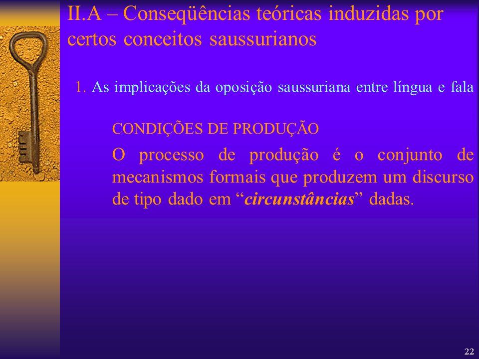 22 1. As implicações da oposição saussuriana entre língua e fala CONDIÇÕES DE PRODUÇÃO O processo de produção é o conjunto de mecanismos formais que p