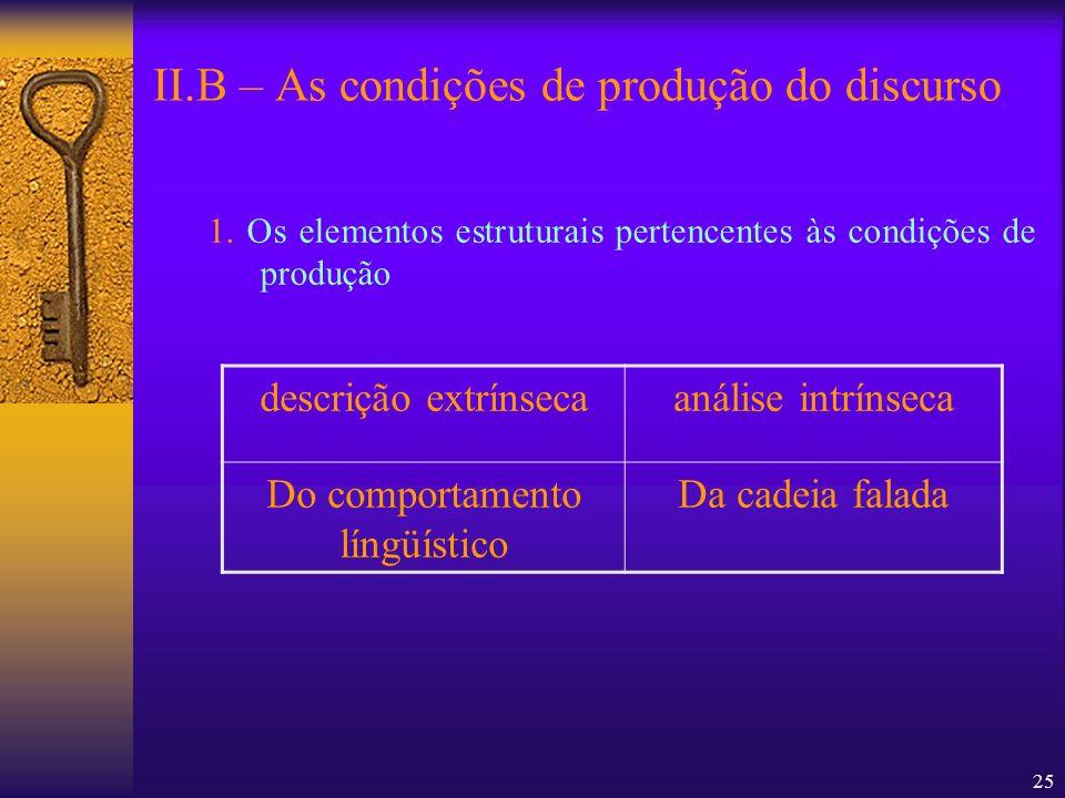 25 II.B – As condições de produção do discurso 1. Os elementos estruturais pertencentes às condições de produção descrição extrínsecaanálise intrínsec