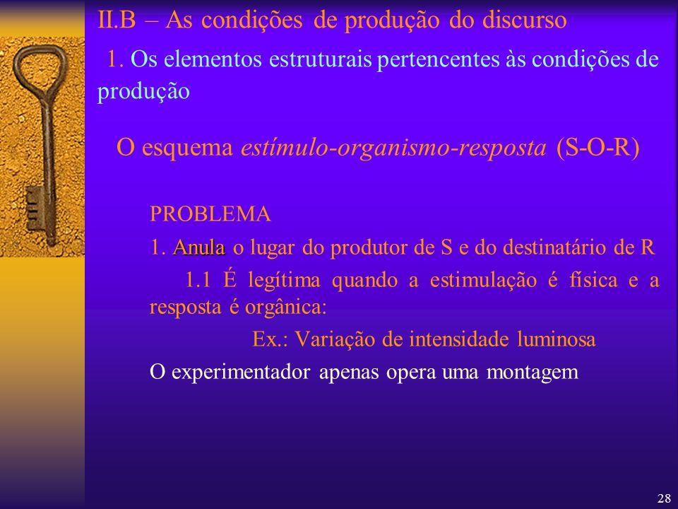28 II.B – As condições de produção do discurso 1. Os elementos estruturais pertencentes às condições de produção O esquema estímulo-organismo-resposta
