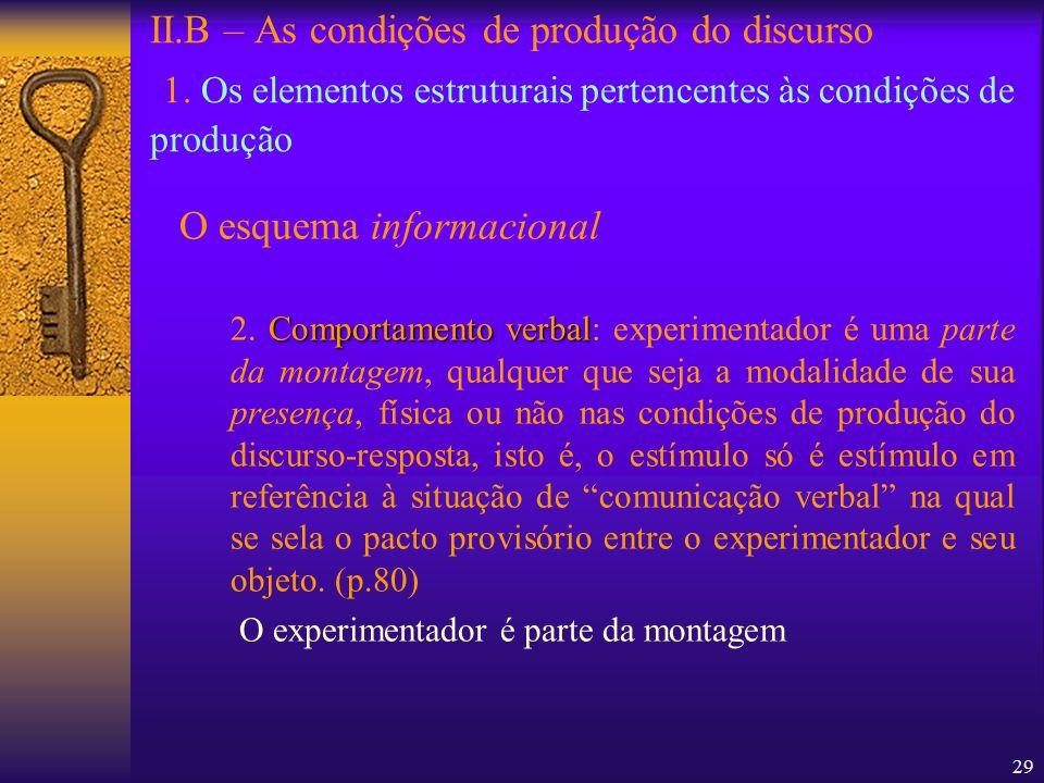 29 II.B – As condições de produção do discurso 1. Os elementos estruturais pertencentes às condições de produção O esquema informacional Comportamento
