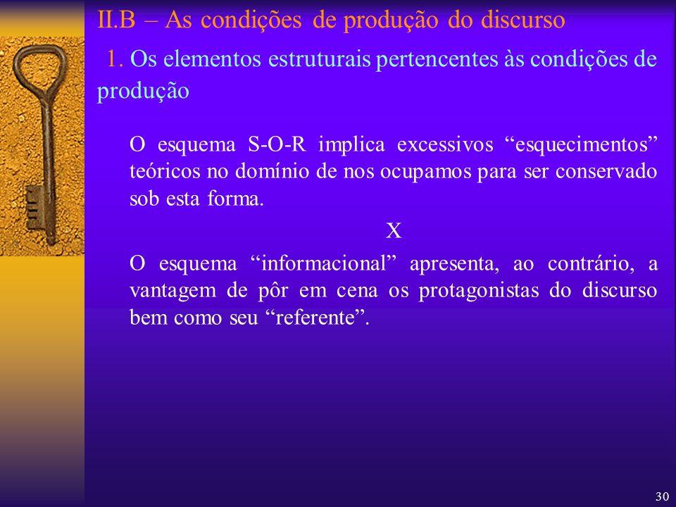 30 II.B – As condições de produção do discurso 1. Os elementos estruturais pertencentes às condições de produção O esquema S-O-R implica excessivos es