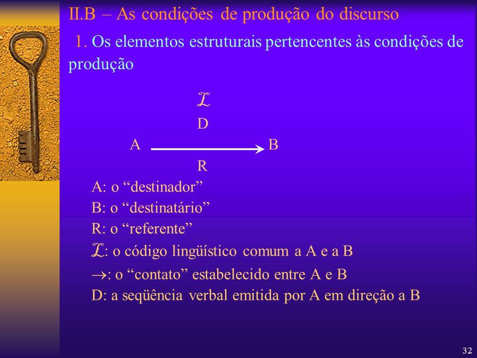 32 II.B – As condições de produção do discurso 1. Os elementos estruturais pertencentes às condições de produção L D A B R A: o destinador B: o destin