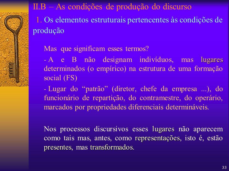 33 II.B – As condições de produção do discurso 1. Os elementos estruturais pertencentes às condições de produção Mas que significam esses termos? luga