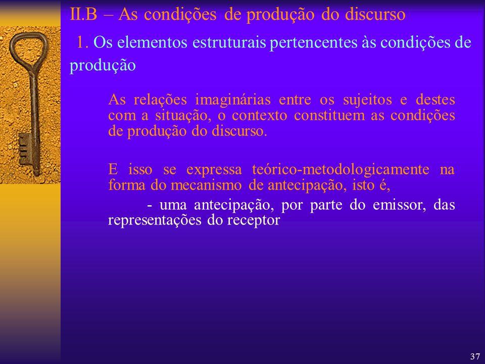 37 II.B – As condições de produção do discurso 1. Os elementos estruturais pertencentes às condições de produção As relações imaginárias entre os suje