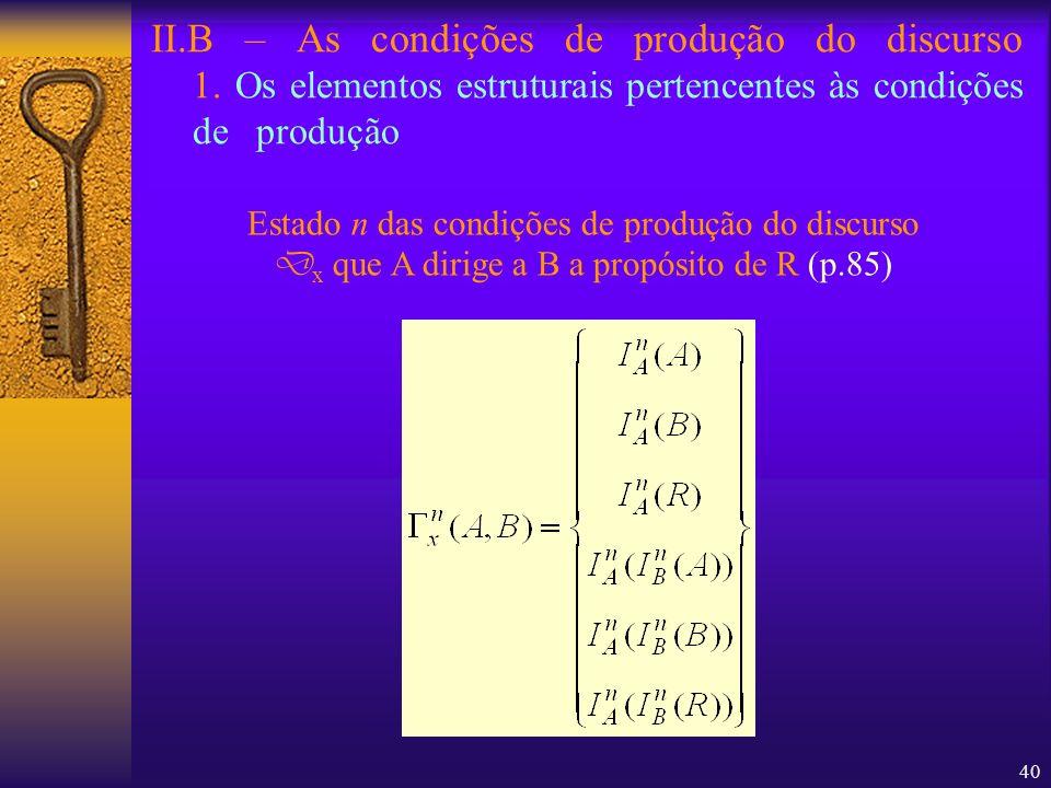 40 II.B – As condições de produção do discurso 1. Os elementos estruturais pertencentes às condições de produção Estado n das condições de produção do