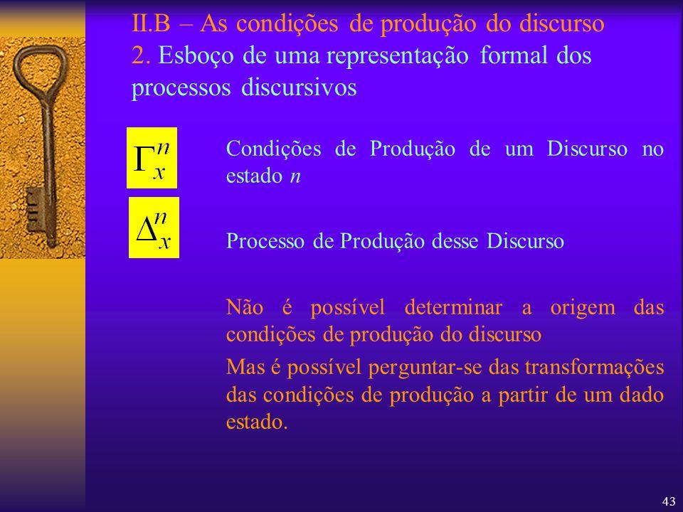 43 II.B – As condições de produção do discurso 2. Esboço de uma representação formal dos processos discursivos Condições de Produção de um Discurso no