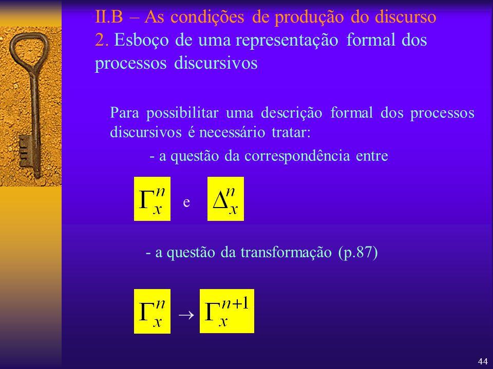 44 II.B – As condições de produção do discurso 2. Esboço de uma representação formal dos processos discursivos Para possibilitar uma descrição formal