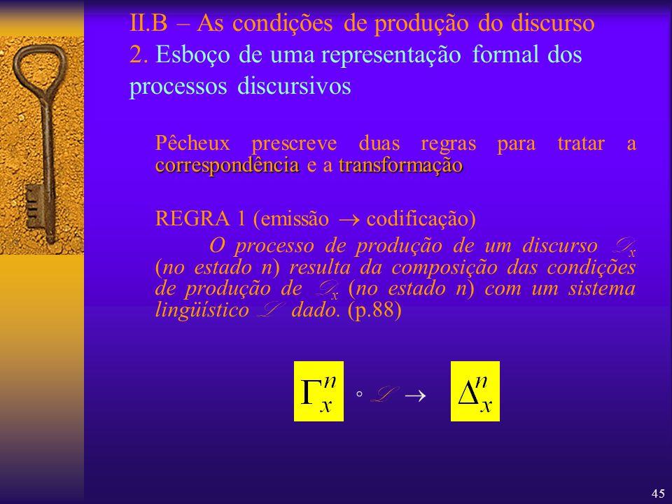 45 II.B – As condições de produção do discurso 2. Esboço de uma representação formal dos processos discursivos correspondênciatransformação Pêcheux pr