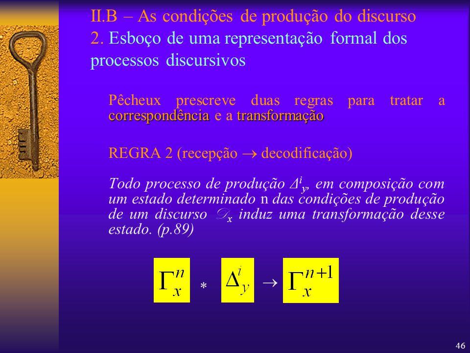 46 II.B – As condições de produção do discurso 2. Esboço de uma representação formal dos processos discursivos correspondênciatransformação Pêcheux pr
