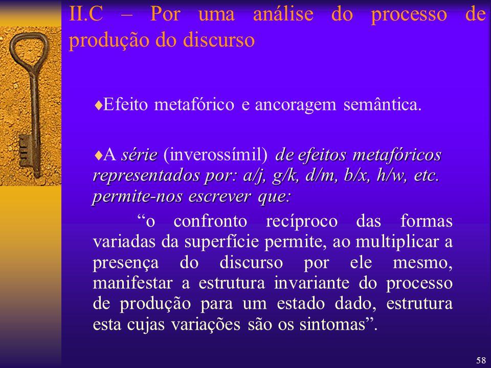 58 II.C – Por uma análise do processo de produção do discurso Efeito metafórico e ancoragem semântica. sériede efeitos metafóricos representados por: