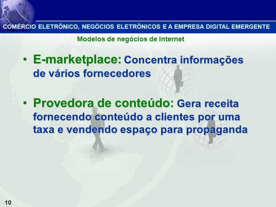 10 E-marketplace: Concentra informações de vários fornecedoresE-marketplace: Concentra informações de vários fornecedores Provedora de conteúdo: Gera