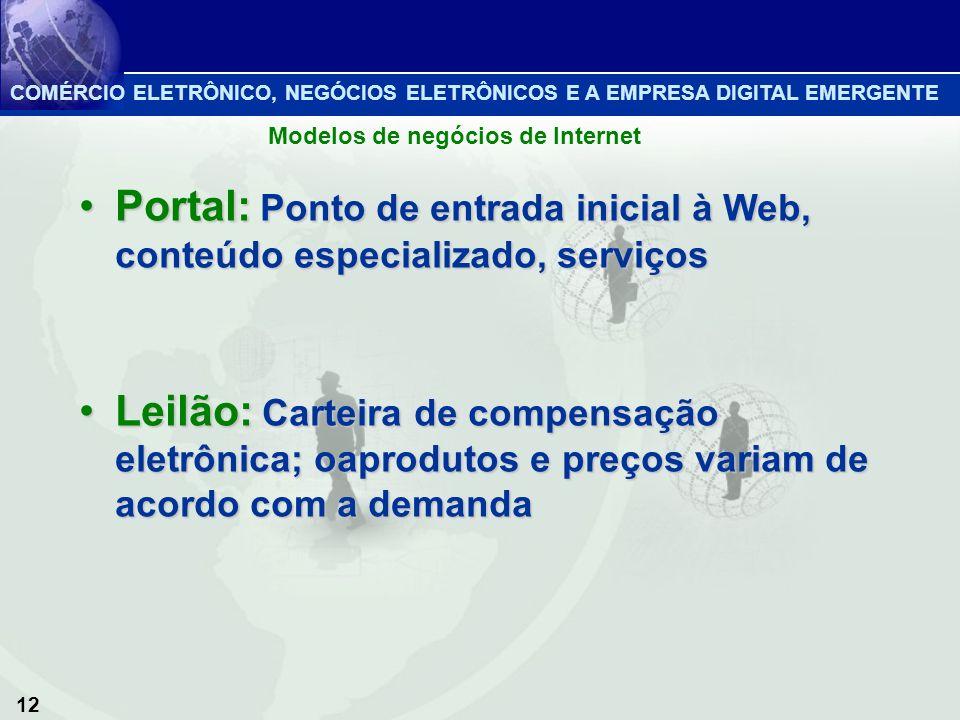12 Portal: Ponto de entrada inicial à Web, conteúdo especializado, serviçosPortal: Ponto de entrada inicial à Web, conteúdo especializado, serviços Le