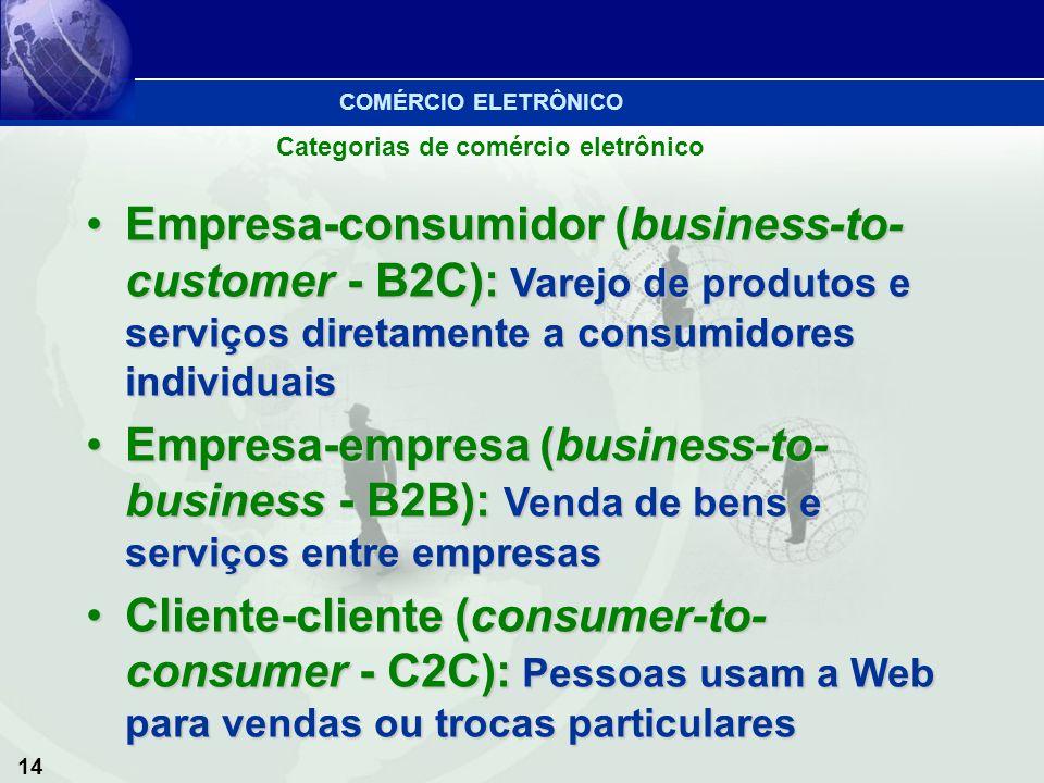 14 Categorias de comércio eletrônico Empresa-consumidor (business-to- customer - B2C): Varejo de produtos e serviços diretamente a consumidores indivi