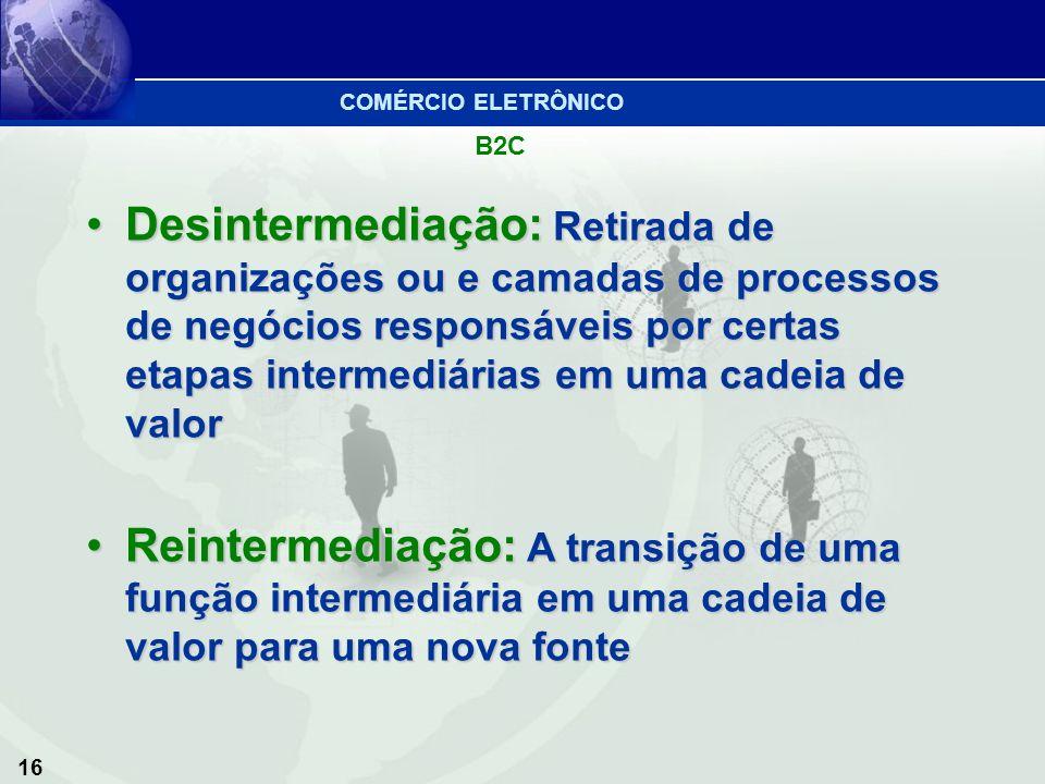 16 B2C Desintermediação: Retirada de organizações ou e camadas de processos de negócios responsáveis por certas etapas intermediárias em uma cadeia de
