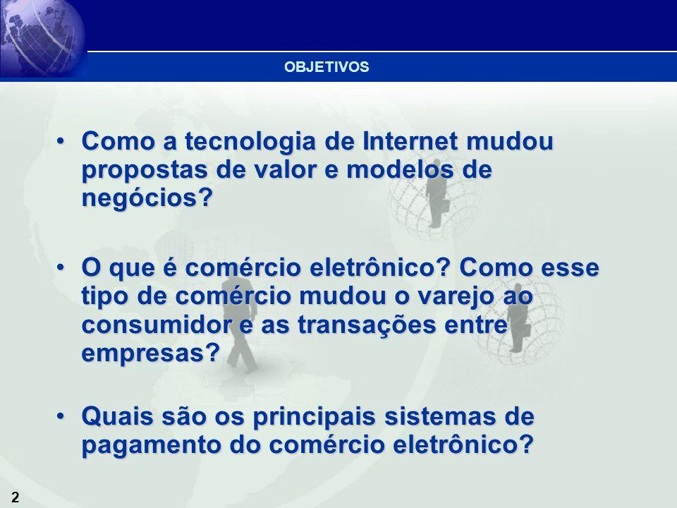 2 Como a tecnologia de Internet mudou propostas de valor e modelos de negócios?Como a tecnologia de Internet mudou propostas de valor e modelos de neg