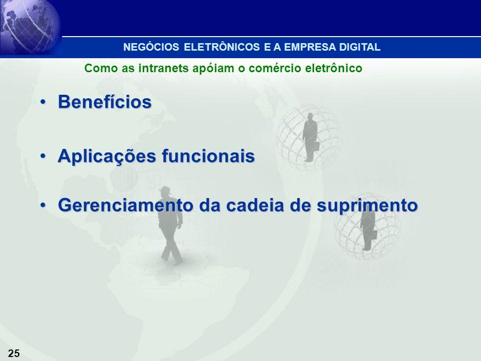 25 BenefíciosBenefícios Aplicações funcionaisAplicações funcionais Gerenciamento da cadeia de suprimentoGerenciamento da cadeia de suprimento Como as
