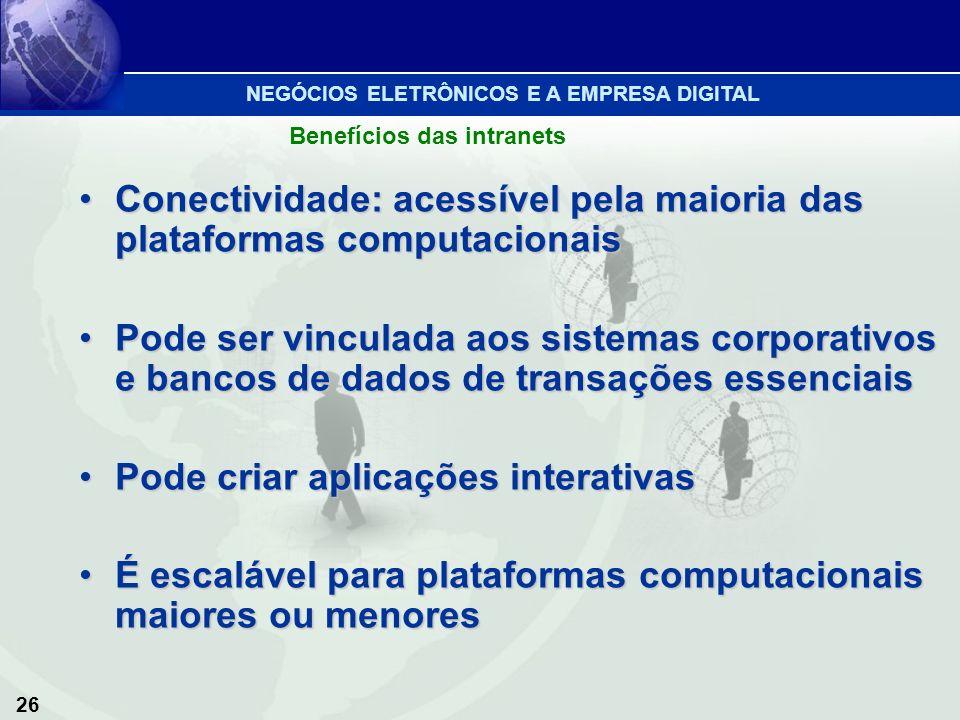 26 Conectividade: acessível pela maioria das plataformas computacionaisConectividade: acessível pela maioria das plataformas computacionais Pode ser v