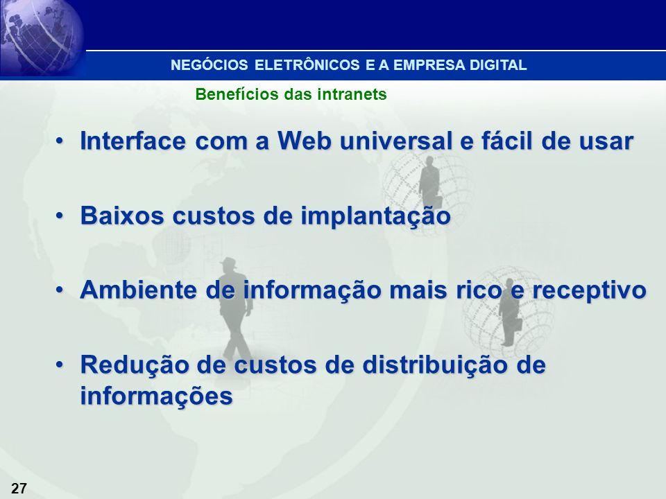 27 Interface com a Web universal e fácil de usarInterface com a Web universal e fácil de usar Baixos custos de implantaçãoBaixos custos de implantação
