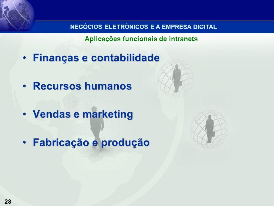 28 Finanças e contabilidadeFinanças e contabilidade Recursos humanosRecursos humanos Vendas e marketingVendas e marketing Fabricação e produçãoFabrica