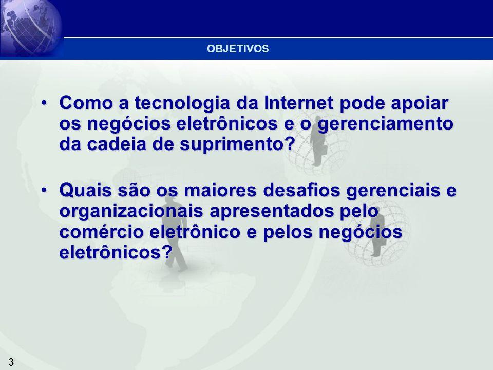 3 Como a tecnologia da Internet pode apoiar os negócios eletrônicos e o gerenciamento da cadeia de suprimento?Como a tecnologia da Internet pode apoia