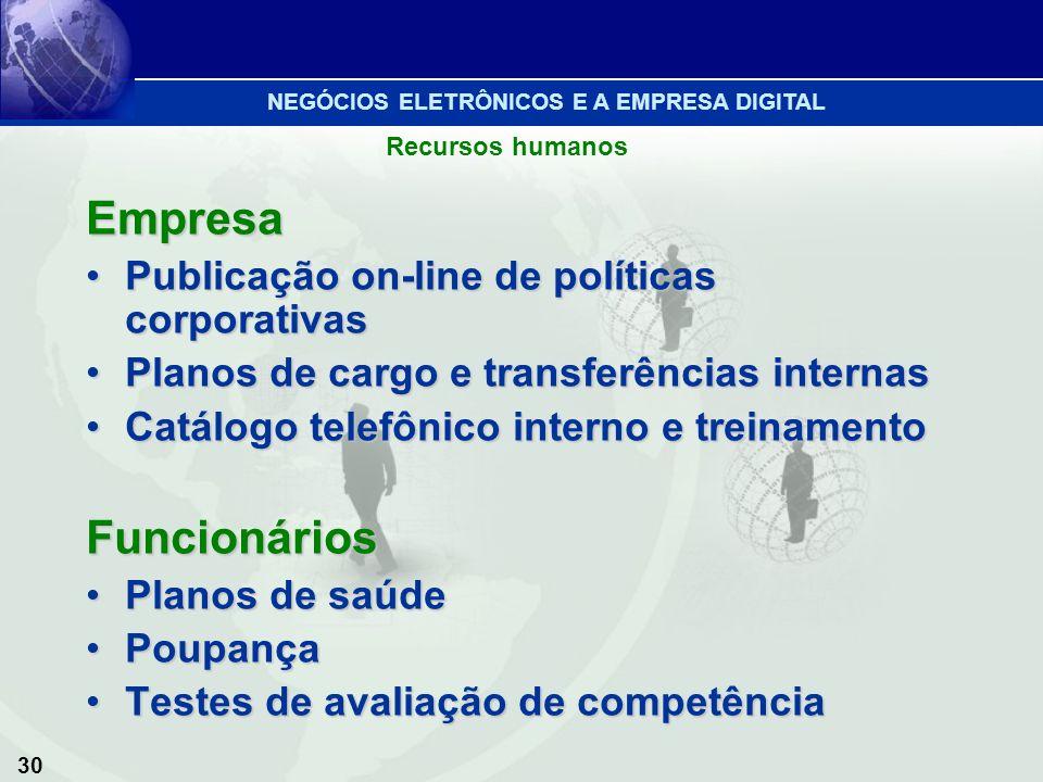 30 Recursos humanos Empresa Publicação on-line de políticas corporativasPublicação on-line de políticas corporativas Planos de cargo e transferências