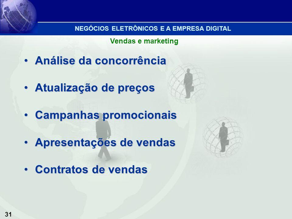 31 Vendas e marketing Análise da concorrênciaAnálise da concorrência Atualização de preçosAtualização de preços Campanhas promocionaisCampanhas promoc