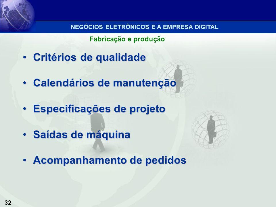 32 Fabricação e produção Critérios de qualidadeCritérios de qualidade Calendários de manutençãoCalendários de manutenção Especificações de projetoEspe