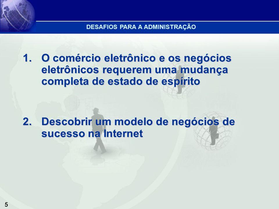5 1.O comércio eletrônico e os negócios eletrônicos requerem uma mudança completa de estado de espírito 2.Descobrir um modelo de negócios de sucesso n