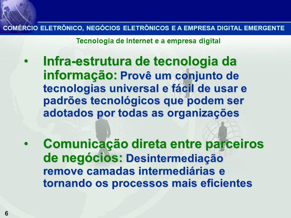 6 Tecnologia de Internet e a empresa digital Infra-estrutura de tecnologia da informação: Provê um conjunto de tecnologias universal e fácil de usar e