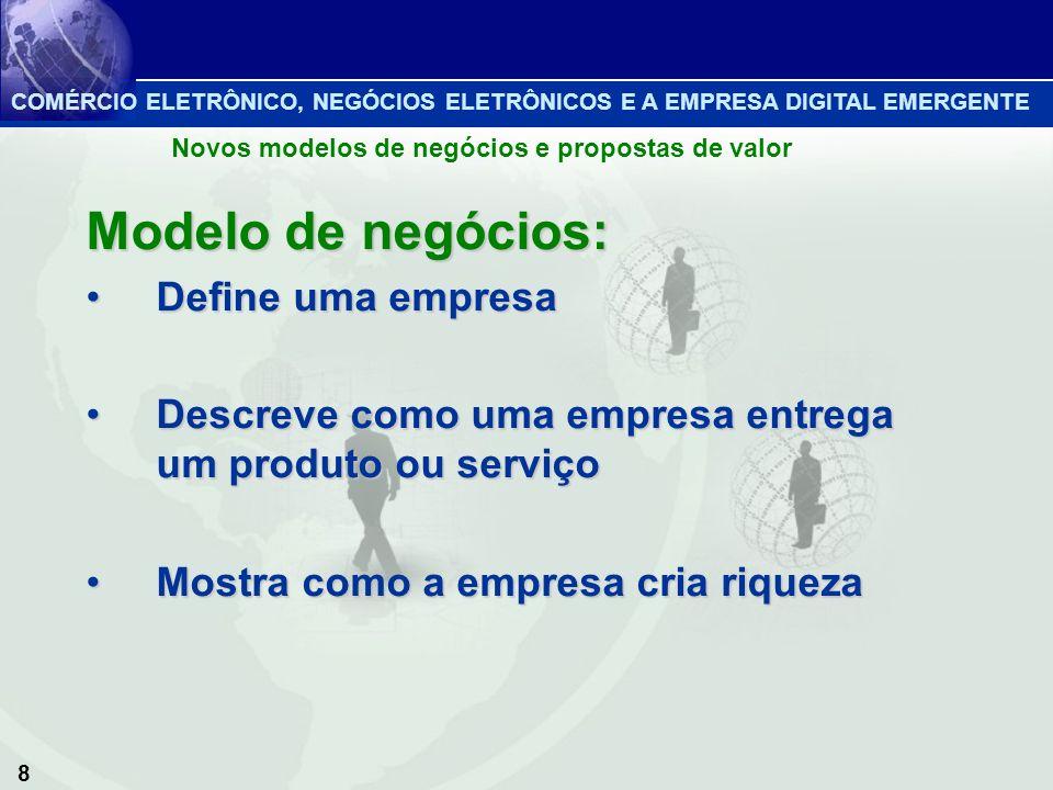 8 Modelo de negócios: Define uma empresaDefine uma empresa Descreve como uma empresa entrega um produto ou serviçoDescreve como uma empresa entrega um