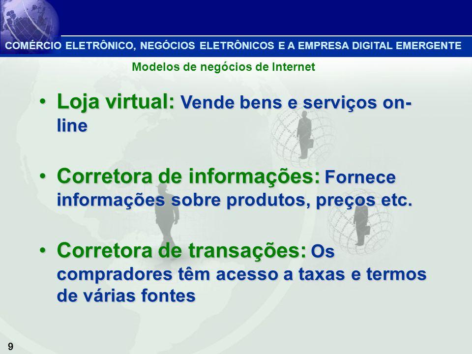 9 Modelos de negócios de Internet Loja virtual: Vende bens e serviços on- lineLoja virtual: Vende bens e serviços on- line Corretora de informações: F