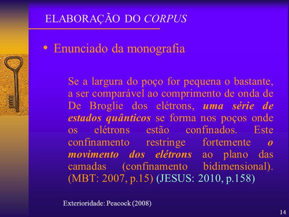 14 Enunciado da monografia Se a largura do poço for pequena o bastante, a ser comparável ao comprimento de onda de De Broglie dos elétrons, uma série