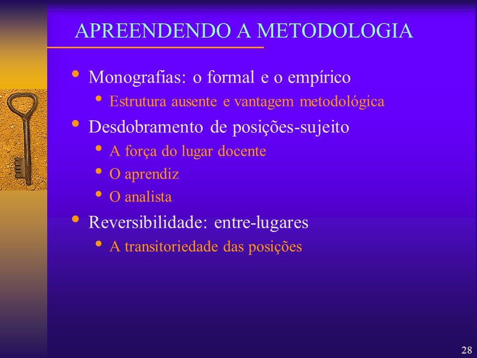 28 Monografias: o formal e o empírico Estrutura ausente e vantagem metodológica Desdobramento de posições-sujeito A força do lugar docente O aprendiz