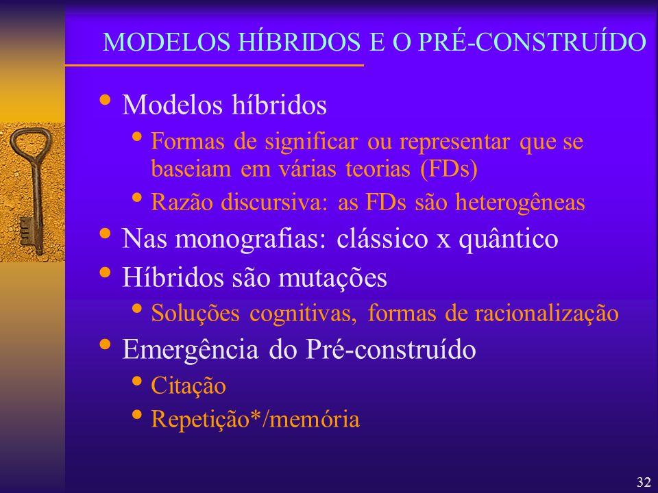 32 Modelos híbridos Formas de significar ou representar que se baseiam em várias teorias (FDs) Razão discursiva: as FDs são heterogêneas Nas monografi
