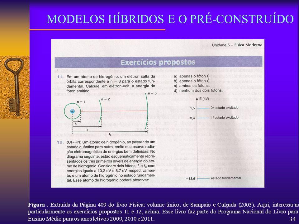 34 MODELOS HÍBRIDOS E O PRÉ-CONSTRUÍDO Figura. Extraída da Página 409 do livro Física: volume único, de Sampaio e Calçada (2005). Aqui, interessa-nos