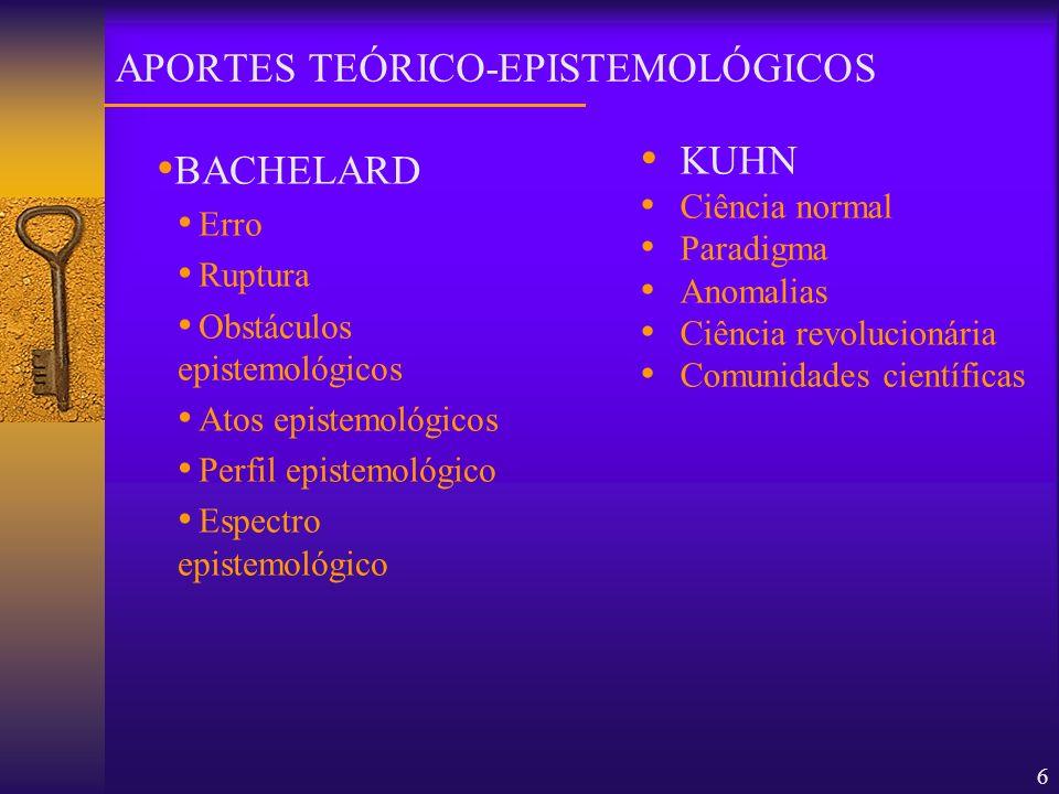 6 BACHELARD Erro Ruptura Obstáculos epistemológicos Atos epistemológicos Perfil epistemológico Espectro epistemológico APORTES TEÓRICO-EPISTEMOLÓGICOS