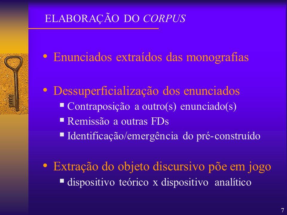 7 Enunciados extraídos das monografias Dessuperficialização dos enunciados Contraposição a outro(s) enunciado(s) Remissão a outras FDs Identificação/e