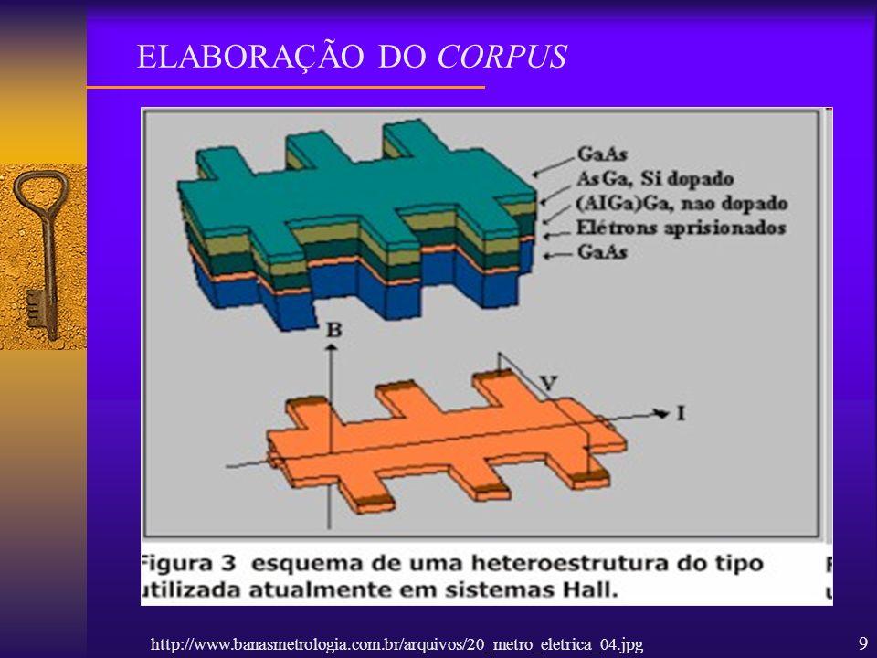 30 APREENDENDO A METODOLOGIA APRENDIZ/ALUNO ANALISTA PROFESSOR/EXAMI-NADOR Figura.