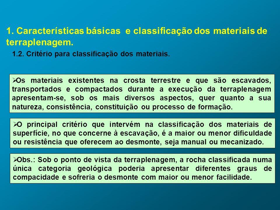 1. Características básicas e classificação dos materiais de terraplenagem. 1.2. Critério para classificação dos materiais. Os materiais existentes na