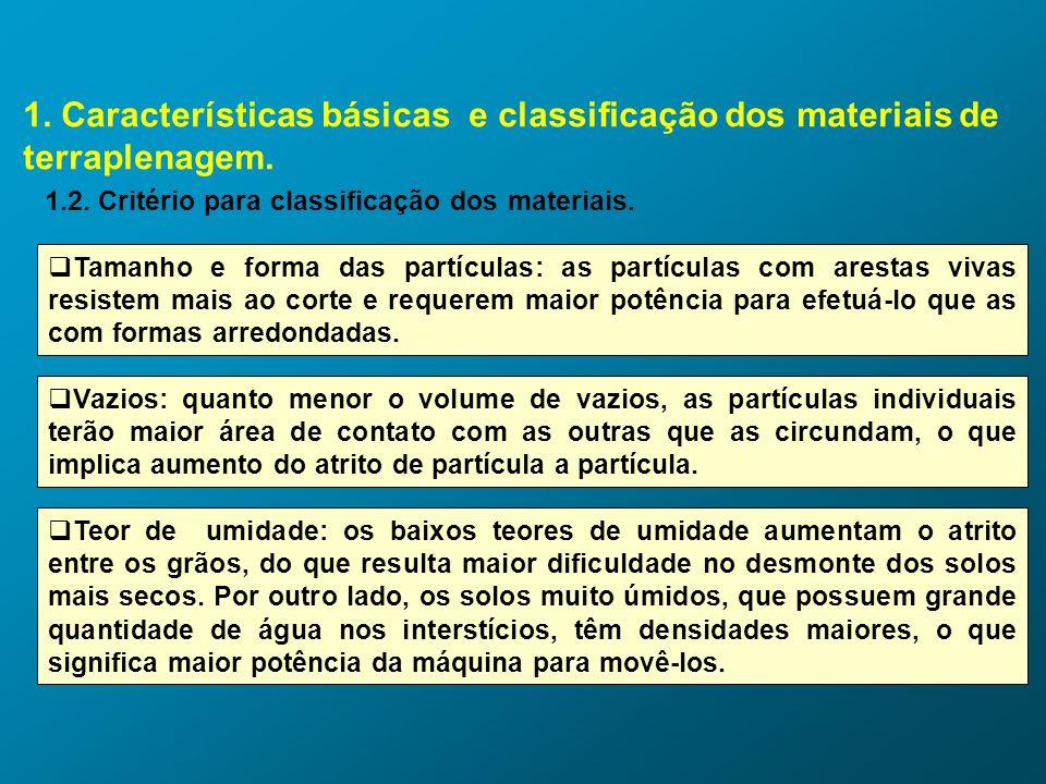 1. Características básicas e classificação dos materiais de terraplenagem. 1.2. Critério para classificação dos materiais. Tamanho e forma das partícu