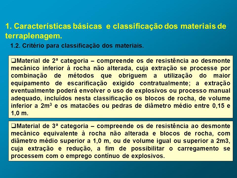 1. Características básicas e classificação dos materiais de terraplenagem. 1.2. Critério para classificação dos materiais. Material de 2ª categoria –