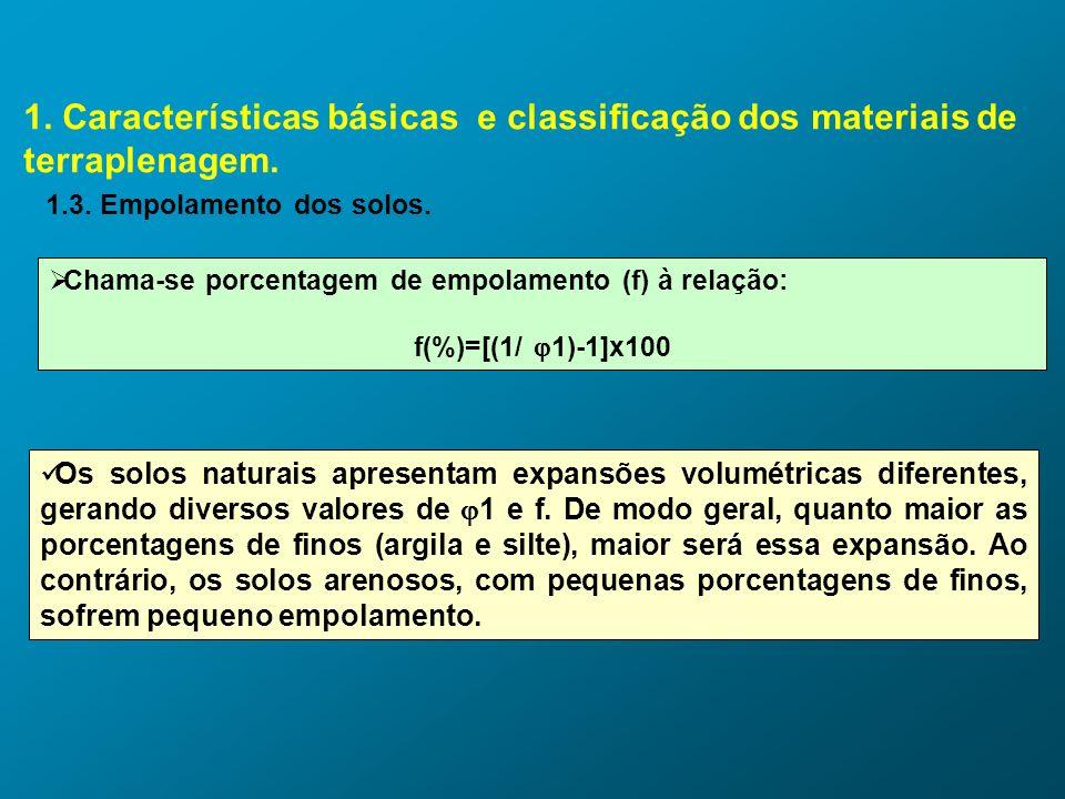 1. Características básicas e classificação dos materiais de terraplenagem. 1.3. Empolamento dos solos. Chama-se porcentagem de empolamento (f) à relaç