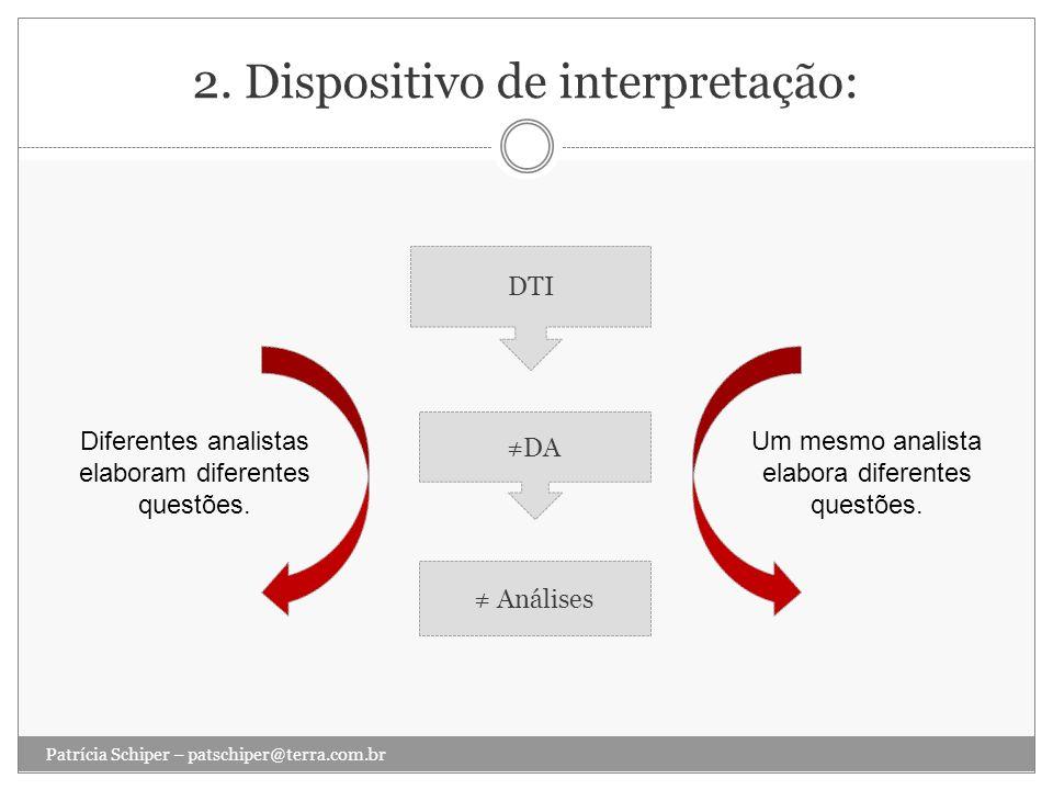 2. Dispositivo de interpretação: Patrícia Schiper – patschiper@terra.com.br DTI DA Análises Diferentes analistas elaboram diferentes questões. Um mesm