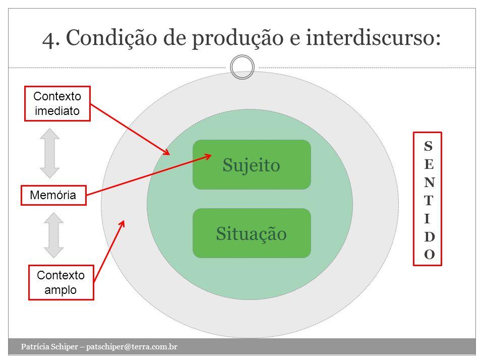 4. Condição de produção e interdiscurso: Patrícia Schiper – patschiper@terra.com.br Sujeito Situação Contexto imediato Contexto amplo Memória