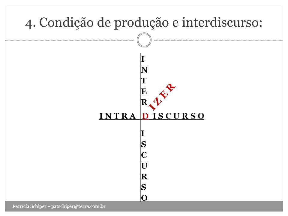 4. Condição de produção e interdiscurso: Patrícia Schiper – patschiper@terra.com.br I N T R A D I S C U R S O I Z E R