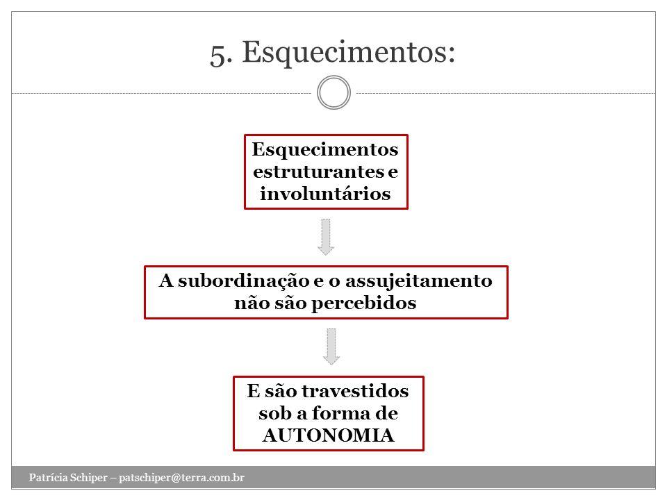 5. Esquecimentos: Patrícia Schiper – patschiper@terra.com.br Esquecimentos estruturantes e involuntários A subordinação e o assujeitamento não são per