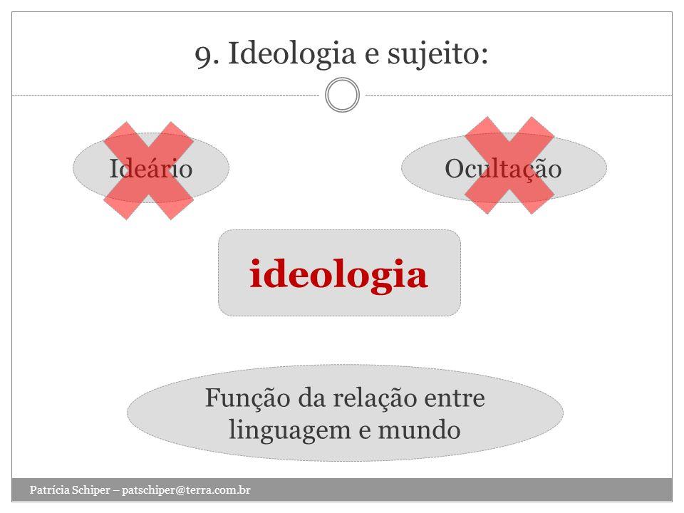 9. Ideologia e sujeito: Patrícia Schiper – patschiper@terra.com.br ideologia IdeárioOcultação Função da relação entre linguagem e mundo