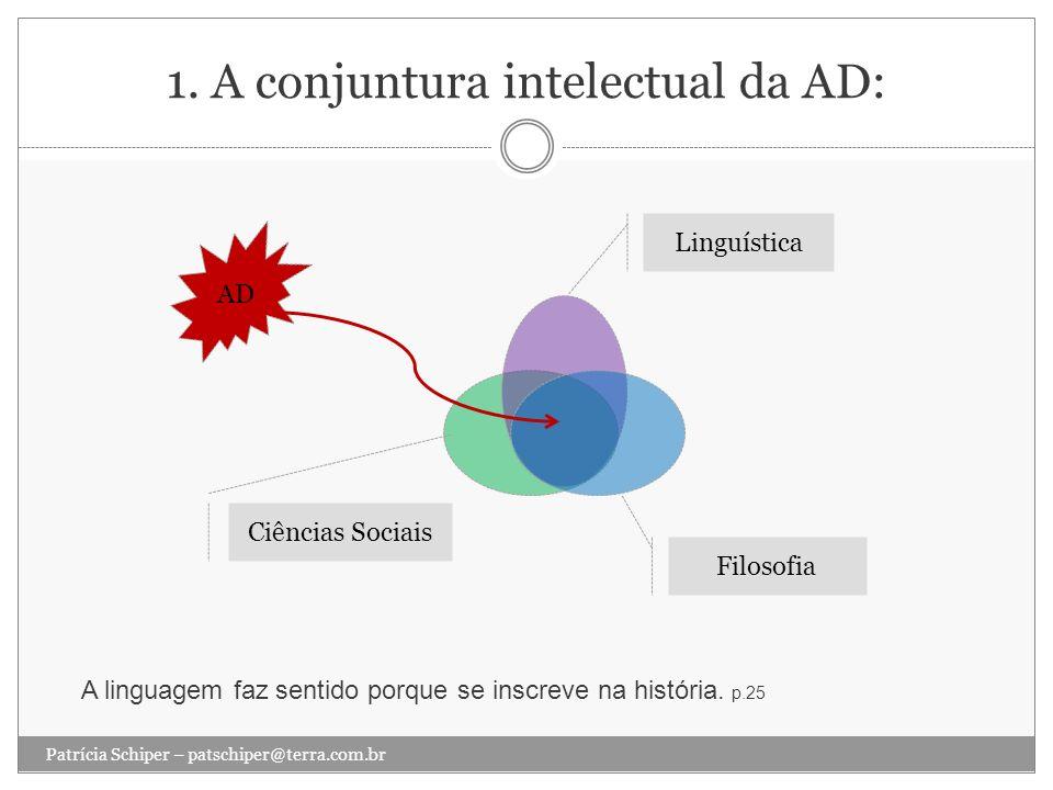 1.A conjuntura intelectual da AD: Trabalhar o sentido...