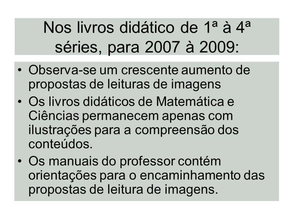 Nos livros didático de 1ª à 4ª séries, para 2007 à 2009: Observa-se um crescente aumento de propostas de leituras de imagens Os livros didáticos de Ma