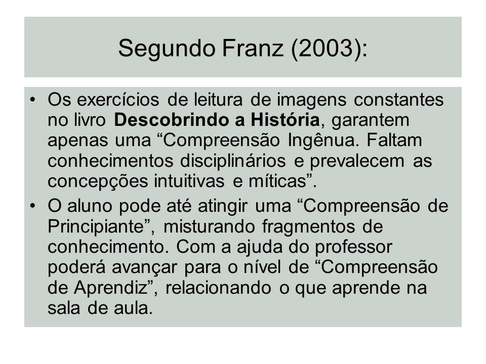 Segundo Franz (2003): Os exercícios de leitura de imagens constantes no livro Descobrindo a História, garantem apenas uma Compreensão Ingênua. Faltam